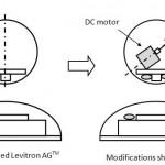 levitating-rotating-globe_sketch